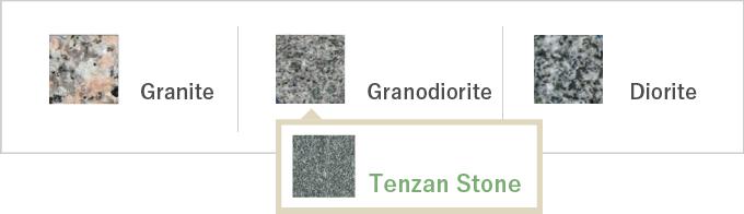 天山石は花崗岩と閃緑岩の中間的な性質をもつ、『花崗閃緑岩』に分類されます